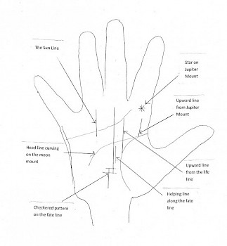 six signs of success in palmistry