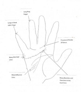 Palmistry to attract opposite sex